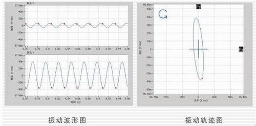 电动机的电气接线图,并有对应的模拟量